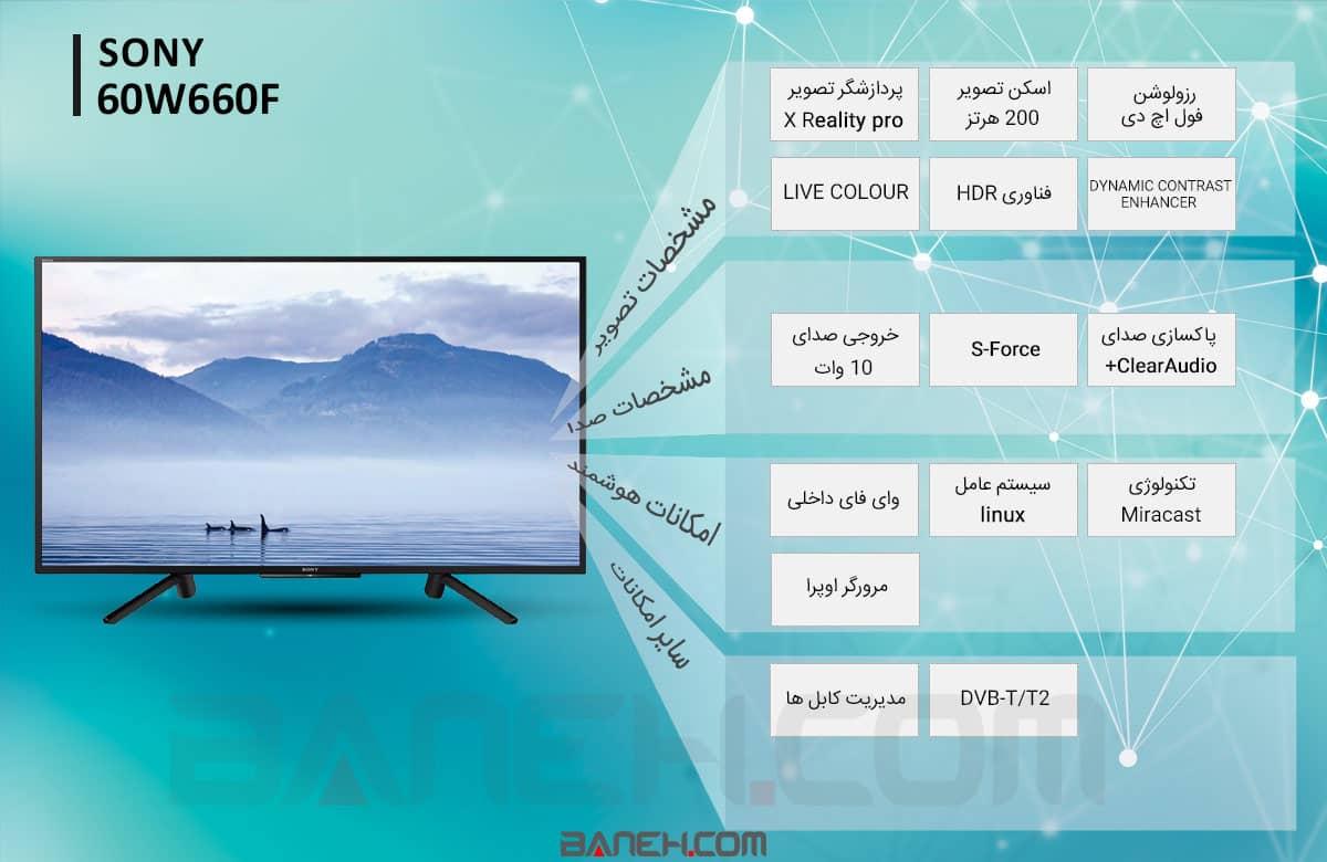 اینفوگرافی تلویزیون سونی 43W660F