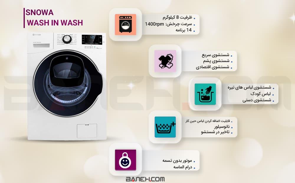 اینفوگرافی  ماشین لباسشویی اسنوا wash in wash