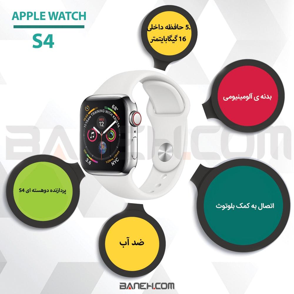 اینفوگرافی ساعت هوشمند اپل واچ